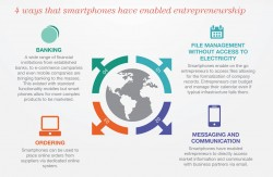 4 ways that smartphones have enabled entrepreneurship.JPG